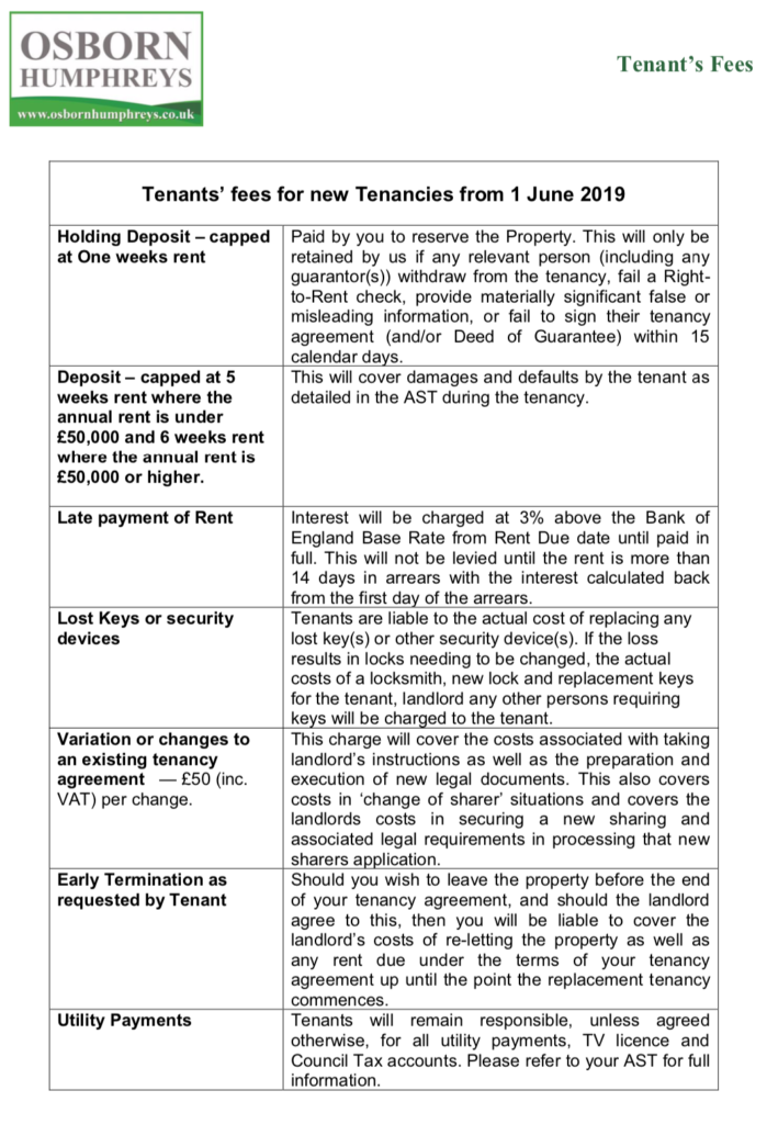 Tenant Fees for new Tenancies from 1 June 2019